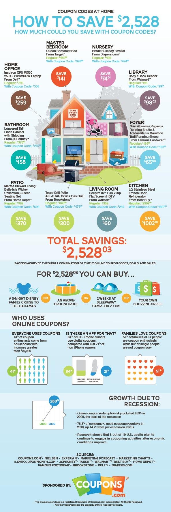 At home coupon code