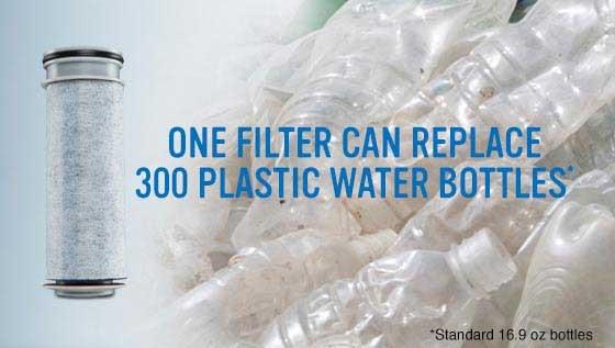 brita water filter replacement.  Water Inside Brita Water Filter Replacement