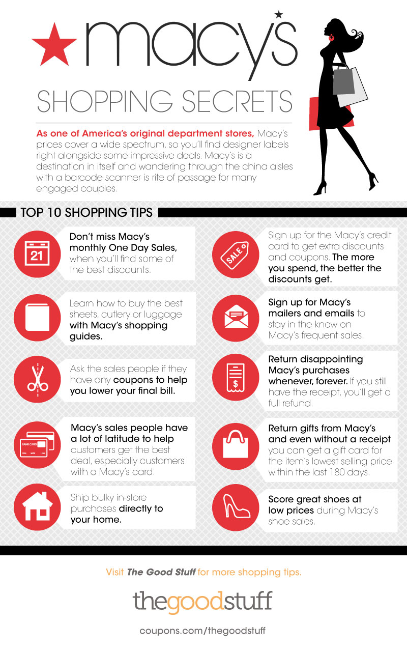 Macy's Shopping Secrets