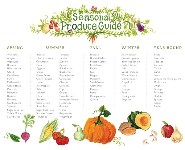 SeasonalProduceGuide