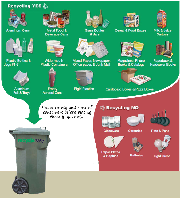 1 What To Recycle