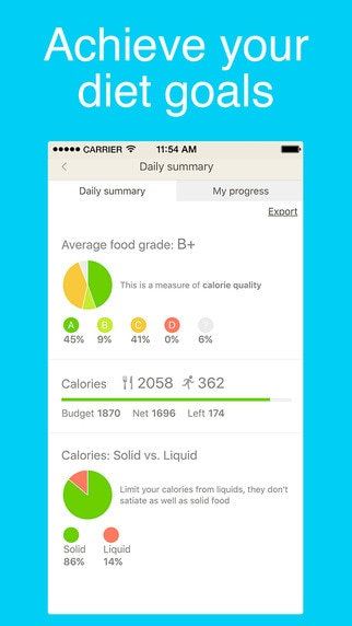 A New Year's Resolution App: Fooducate | thegoodstuff