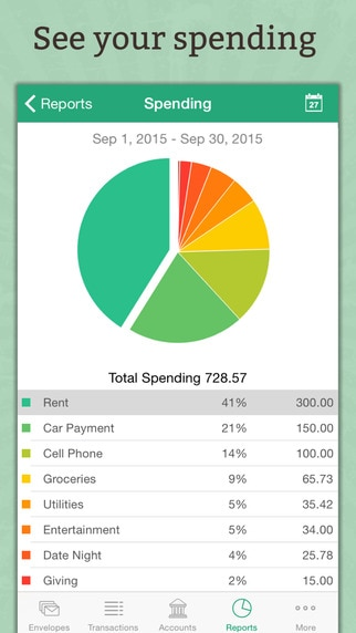 A New Year's Resolution App: Goodbudget | thegoodstuff