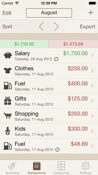 A New Year's Resolution App: Spending Tracker | thegoodstuff